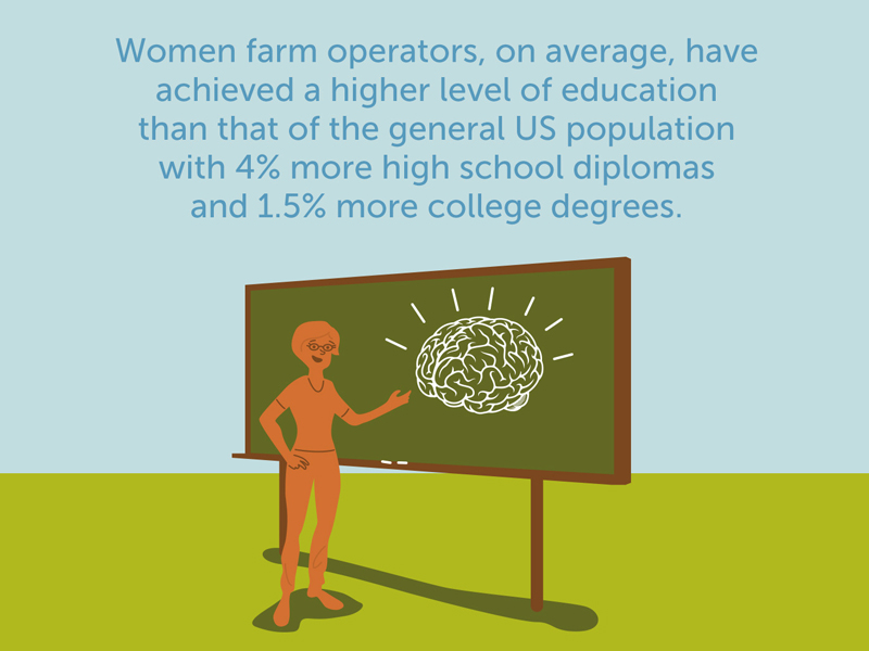 5 fun facts about women in agriculture to celebrate International